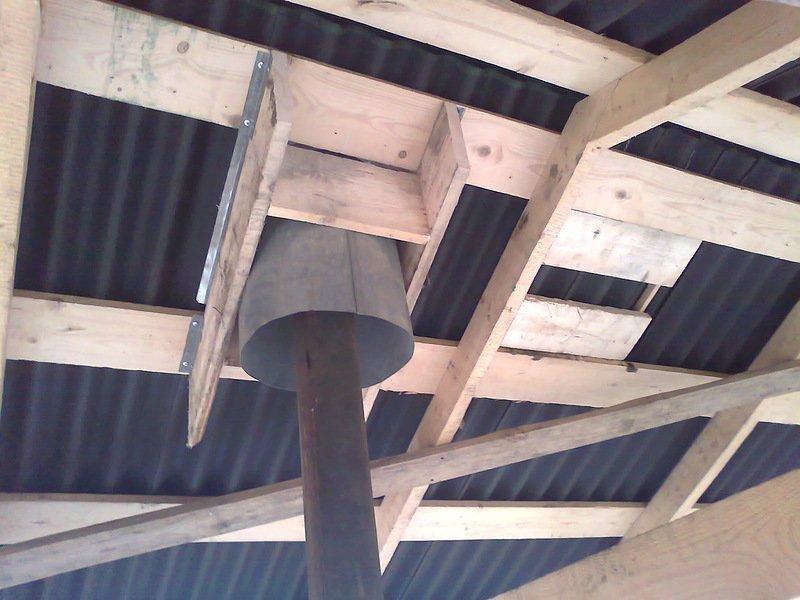 Как сделать проход в крыше для дымохода 378