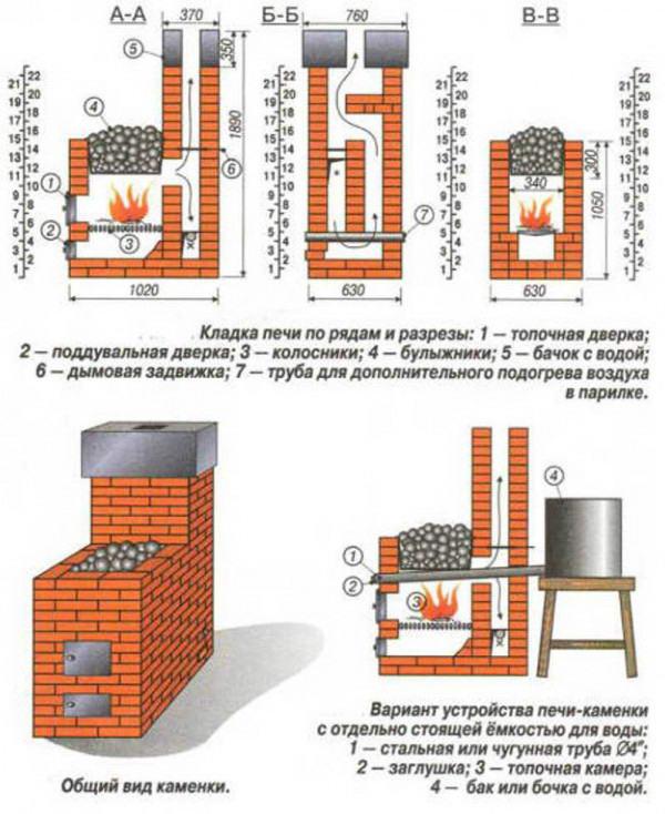 Банные печи с боковым выводом дымохода дровяной камин с топкой