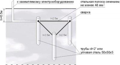stransr95ee2.jpg